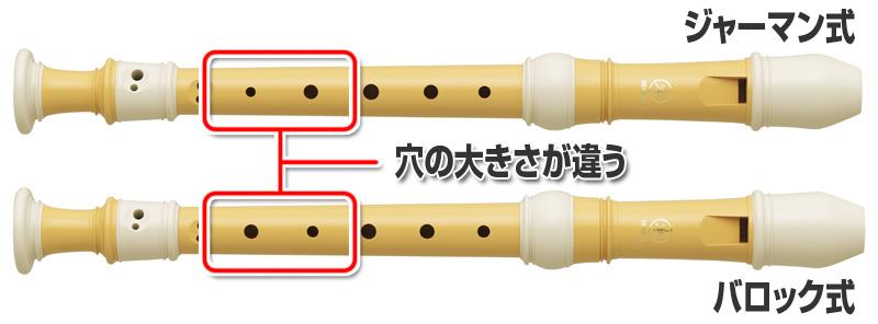 ジャーマン式リコーダーとバロック式リコーダーの違い・見分け方は穴にある