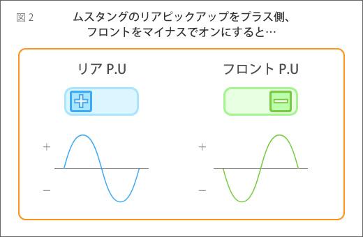 ムスタングのコントロール-ピックアップスイッチの仕組みフェイズアウトサウンド