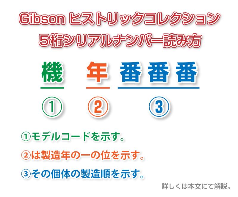 Gibson 5桁シリアルナンバー読み方