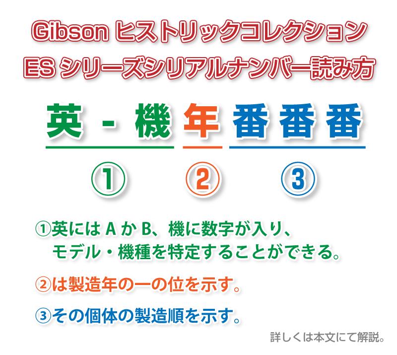 ギブソン ヒスコレESシリーズシリアルナンバーの読み方