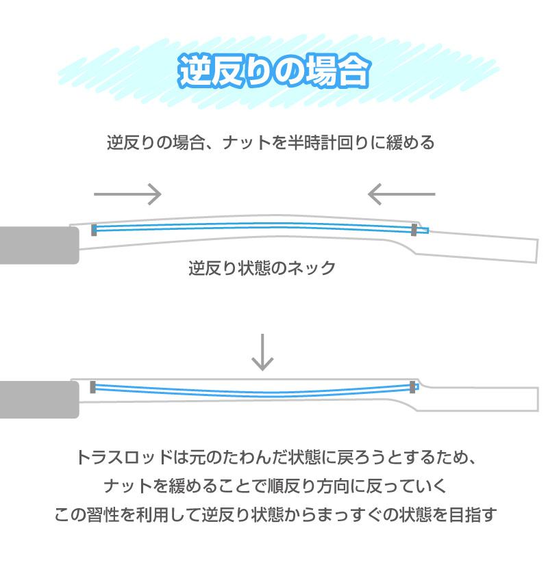 トラスロッドによる反り調整 逆反りの直し方
