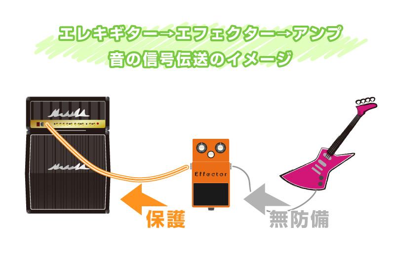 エレキ ギター エフェクター