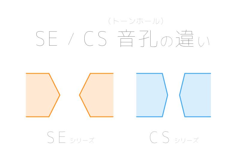 SEシリーズとCSシリーズにはトーンホール(音孔)の径に違いがある
